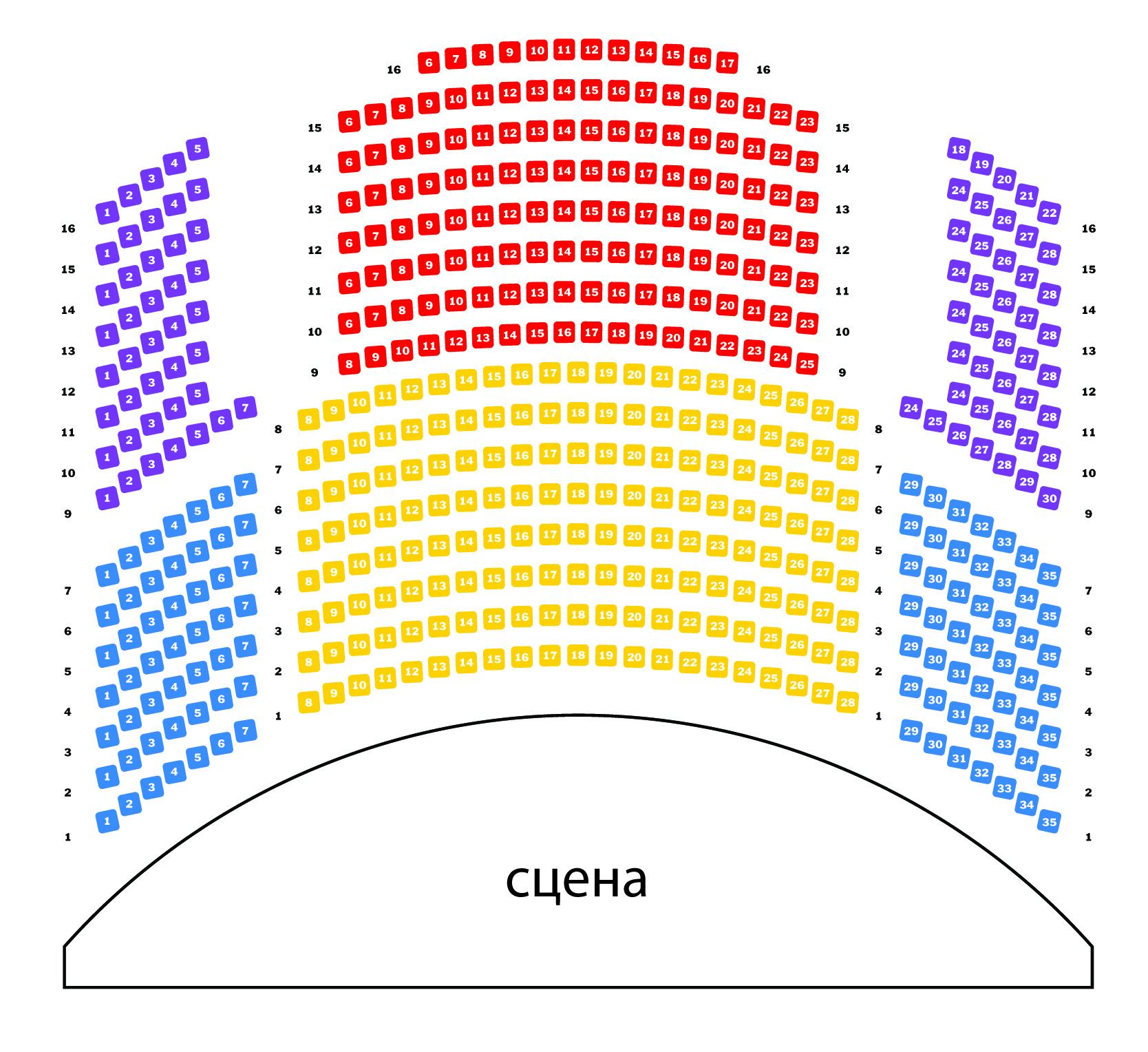 Схема театра для детей